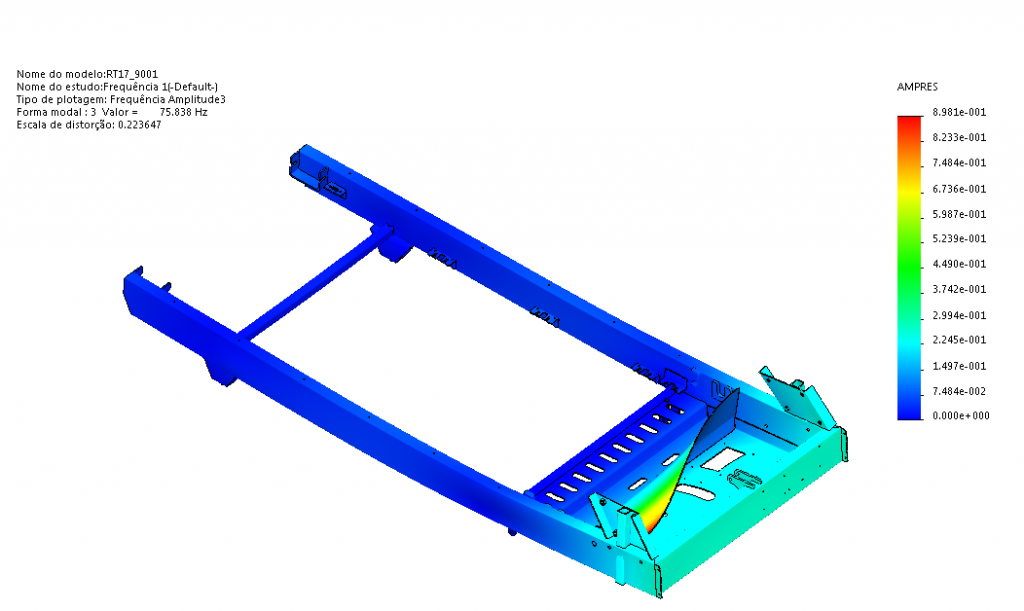 Brudden equipment ltd. goes from agricultural machinery to fitness equipment with solidworks