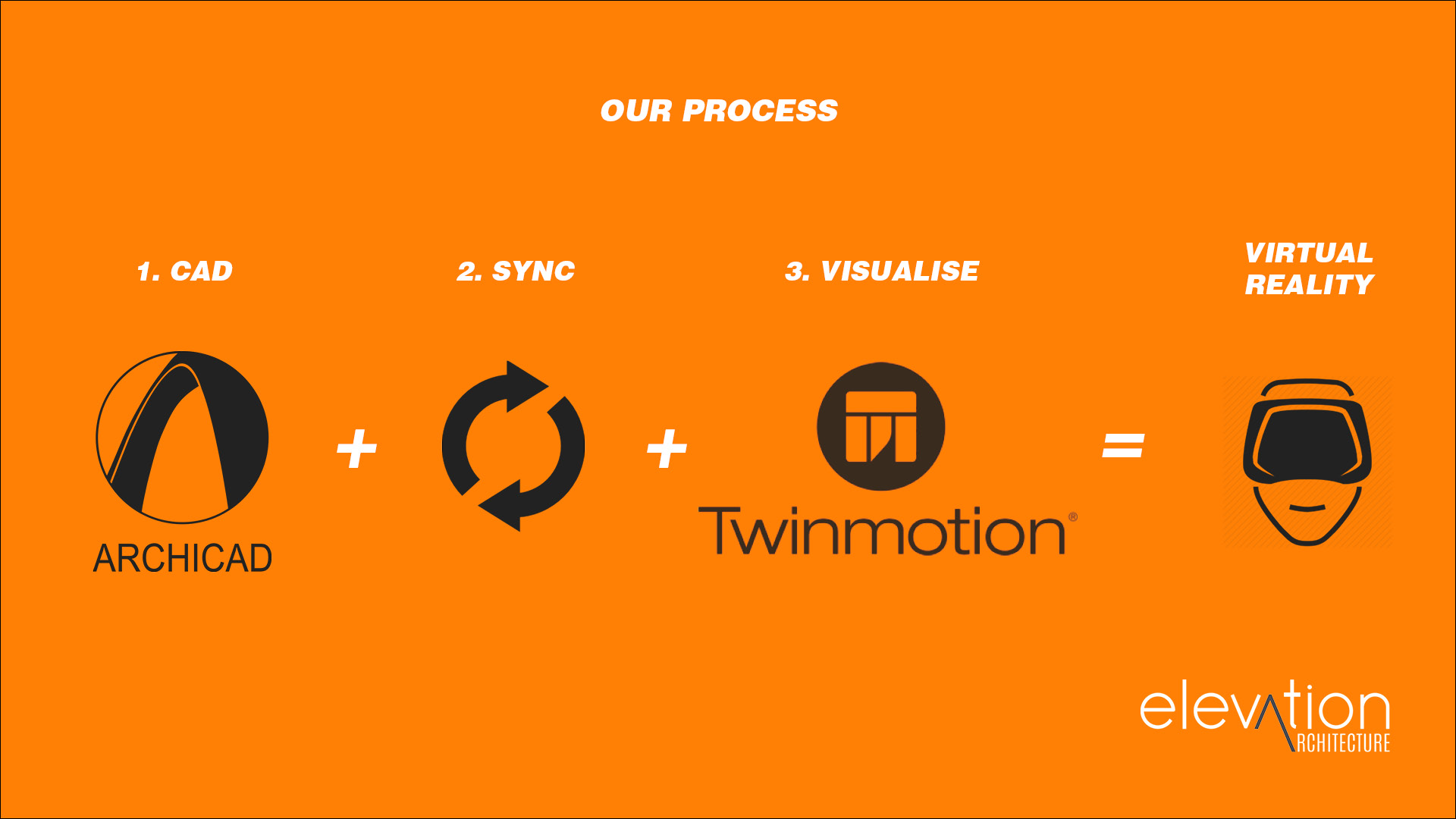 Brisbane architectural firm elevation architecture's use of archicad twinmotion plugin is a 'win-win' for business and its clients